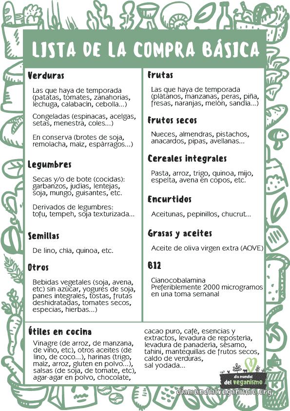 Fuente: www.diamundialveganismo.org